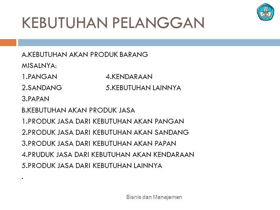 A.KEBUTUHAN AKAN PRODUK BARANG MISALNYA: 1.PANGAN4.KENDARAAN 2.SANDANG5.KEBUTUHAN LAINNYA 3.PAPAN B.KEBUTUHAN AKAN PRODUK JASA 1.PRODUK JASA DARI KEBU