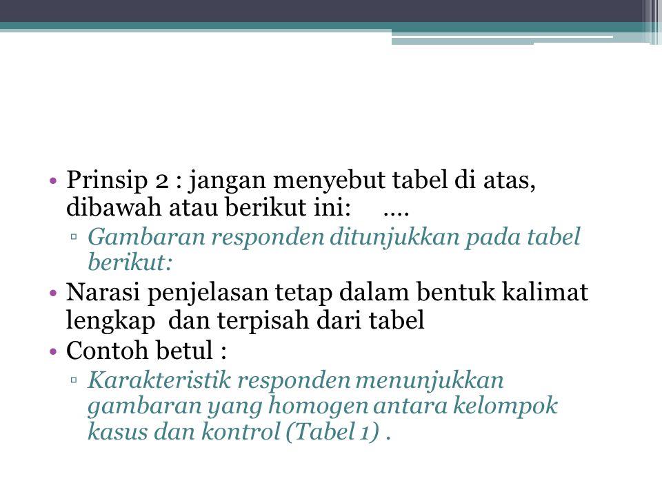 Prinsip 2 : jangan menyebut tabel di atas, dibawah atau berikut ini: …. ▫Gambaran responden ditunjukkan pada tabel berikut: Narasi penjelasan tetap da