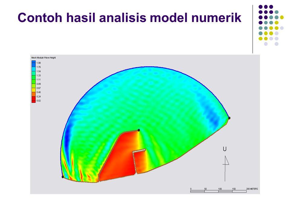 Contoh hasil analisis model numerik