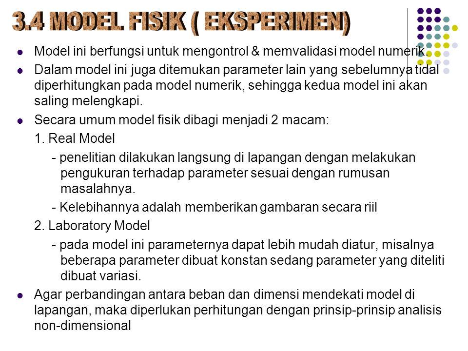 Model ini berfungsi untuk mengontrol & memvalidasi model numerik. Dalam model ini juga ditemukan parameter lain yang sebelumnya tidal diperhitungkan p