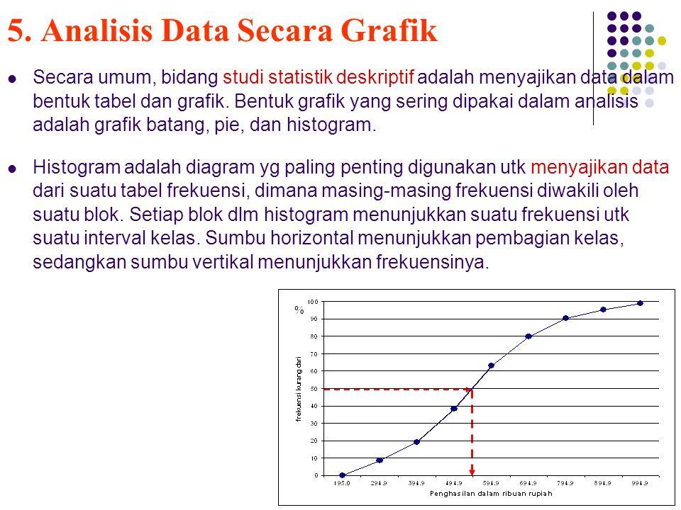 5. Analisis Data Secara Grafik Secara umum, bidang studi statistik deskriptif adalah menyajikan data dalam bentuk tabel dan grafik. Bentuk grafik yang