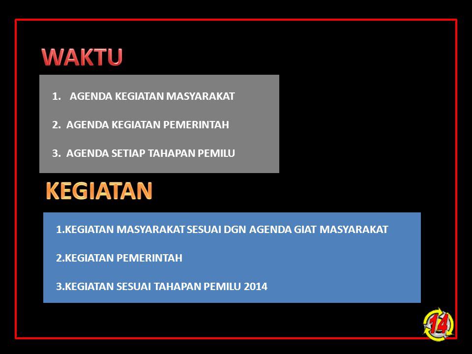 1.AGENDA KEGIATAN MASYARAKAT 2. AGENDA KEGIATAN PEMERINTAH 3. AGENDA SETIAP TAHAPAN PEMILU 1.KEGIATAN MASYARAKAT SESUAI DGN AGENDA GIAT MASYARAKAT 2.K