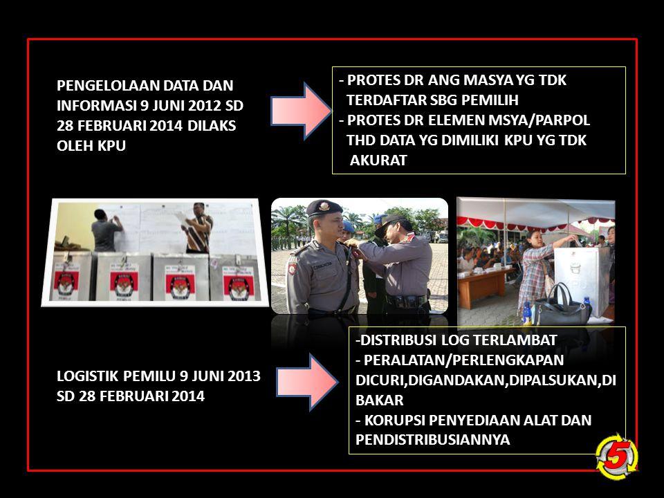 PENGELOLAAN DATA DAN INFORMASI 9 JUNI 2012 SD 28 FEBRUARI 2014 DILAKS OLEH KPU - PROTES DR ANG MASYA YG TDK TERDAFTAR SBG PEMILIH - PROTES DR ELEMEN M