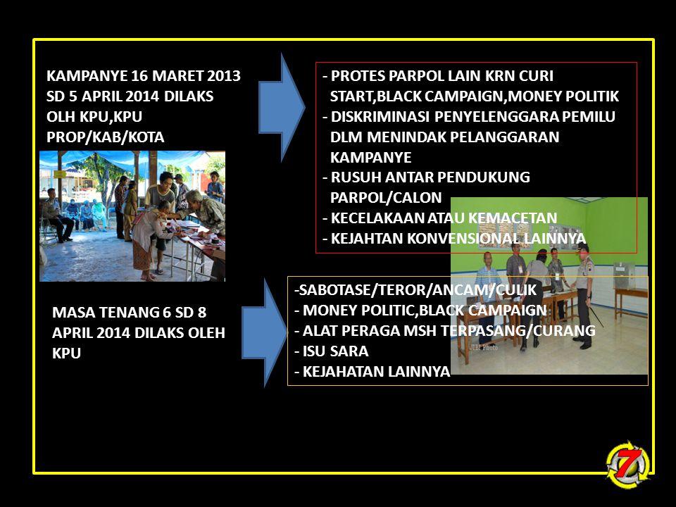 KAMPANYE 16 MARET 2013 SD 5 APRIL 2014 DILAKS OLH KPU,KPU PROP/KAB/KOTA - PROTES PARPOL LAIN KRN CURI START,BLACK CAMPAIGN,MONEY POLITIK - DISKRIMINAS