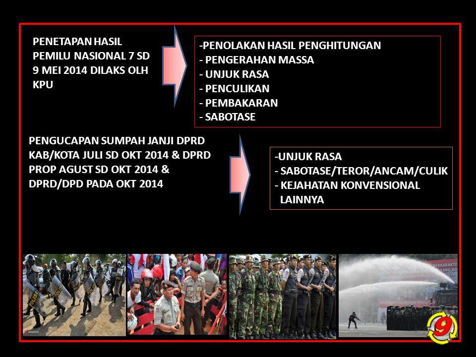 PENETAPAN HASIL PEMILU NASIONAL 7 SD 9 MEI 2014 DILAKS OLH KPU -PENOLAKAN HASIL PENGHITUNGAN - PENGERAHAN MASSA - UNJUK RASA - PENCULIKAN - PEMBAKARAN