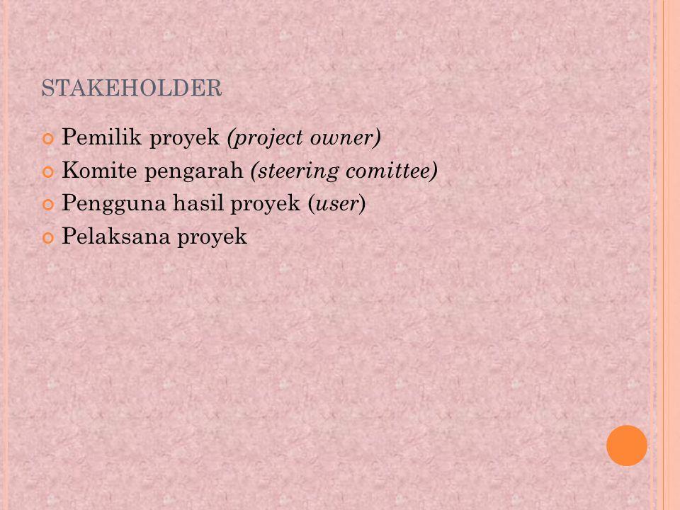 STAKEHOLDER Pemilik proyek (project owner) Komite pengarah (steering comittee) Pengguna hasil proyek ( user ) Pelaksana proyek