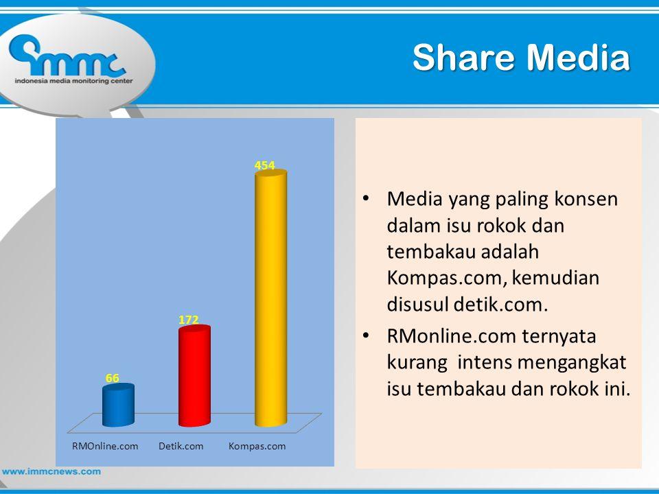 Share Media Media yang paling konsen dalam isu rokok dan tembakau adalah Kompas.com, kemudian disusul detik.com.