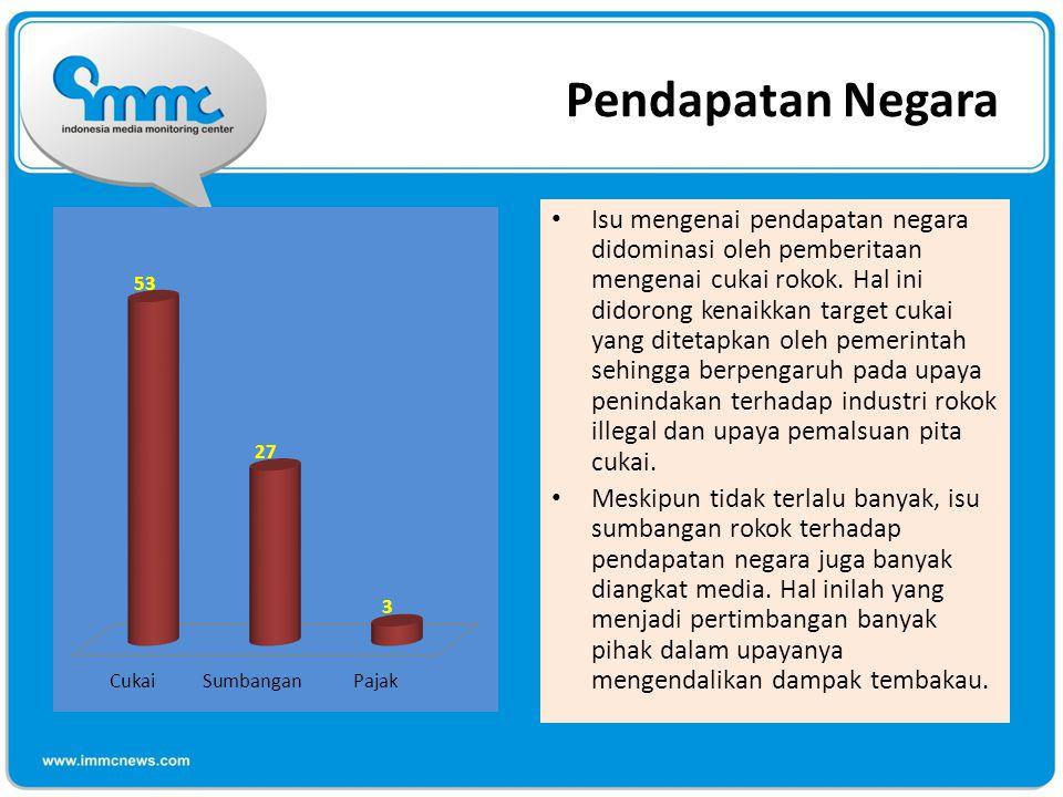 Pendapatan Negara Isu mengenai pendapatan negara didominasi oleh pemberitaan mengenai cukai rokok.