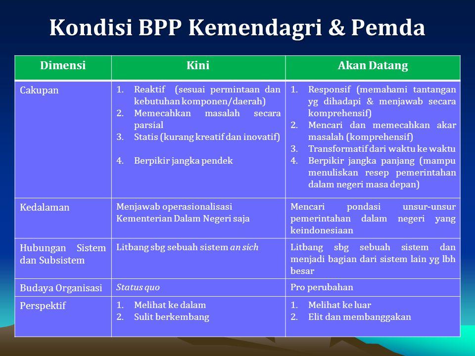 Kondisi BPP Kemendagri & Pemda DimensiKiniAkan Datang Cakupan 1.Reaktif (sesuai permintaan dan kebutuhan komponen/daerah) 2.Memecahkan masalah secara