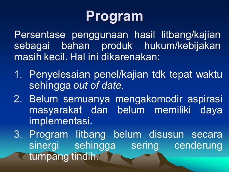Program 1.Penyelesaian penel/kajian tdk tepat waktu sehingga out of date. 2.Belum semuanya mengakomodir aspirasi masyarakat dan belum memiliki daya im
