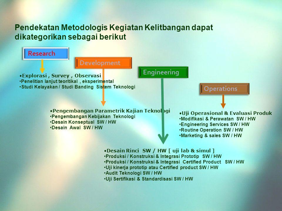 Explorasi, Survey, Observasi Penelitian lanjut teoritikal, eksperimental Studi Kelayakan / Studi Banding Sistem Teknologi Pengembangan Parametrik Kaji