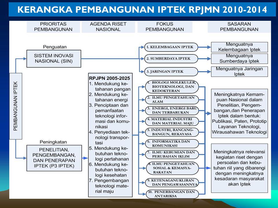 KERANGKA PEMBANGUNAN IPTEK RPJMN 2010-2014