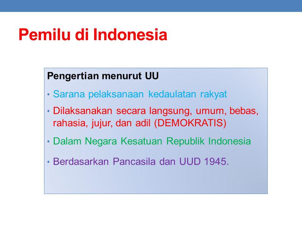 Pemilu di Indonesia Pengertian menurut UU Sarana pelaksanaan kedaulatan rakyat Dilaksanakan secara langsung, umum, bebas, rahasia, jujur, dan adil (DE
