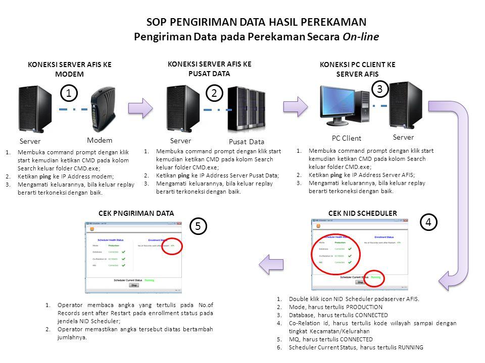SOP PENGIRIMAN DATA HASIL PEREKAMAN Pengiriman Data pada Perekaman Secara On-line 1.Membuka command prompt dengan klik start kemudian ketikan CMD pada