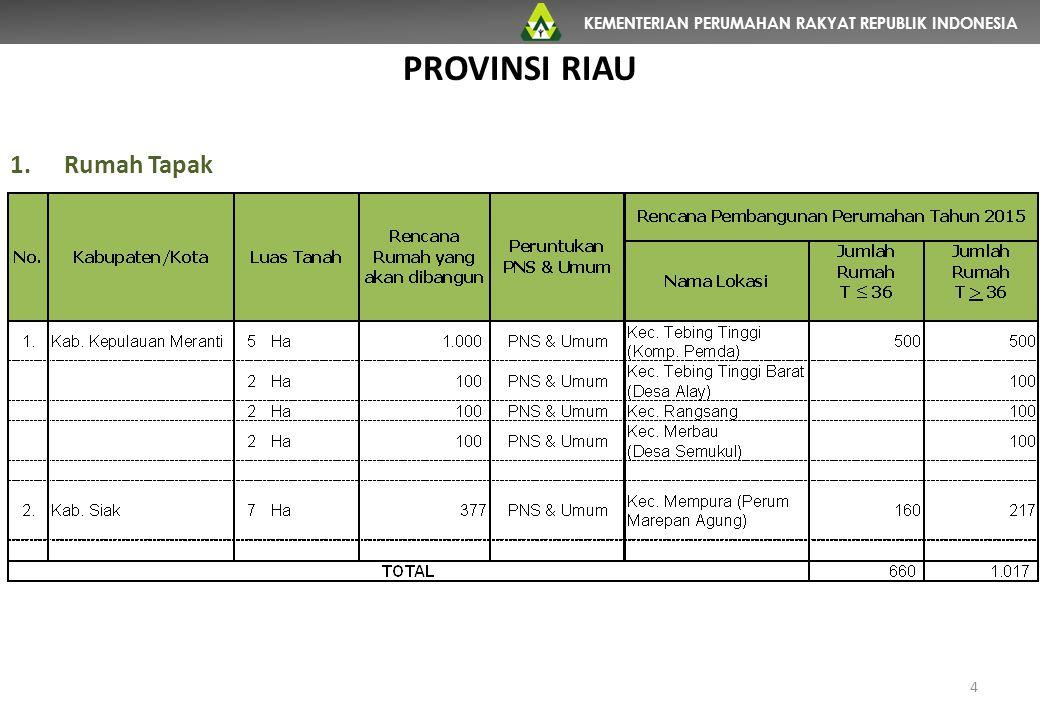 KEMENTERIAN PERUMAHAN RAKYAT REPUBLIK INDONESIA 4 PROVINSI RIAU 1.Rumah Tapak
