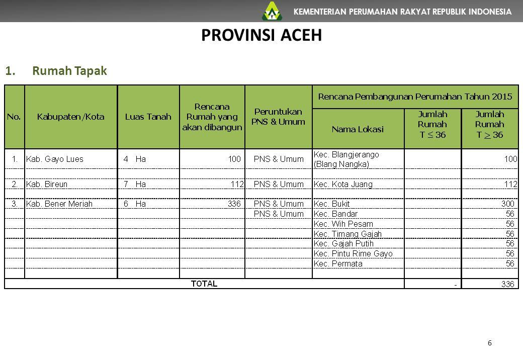 KEMENTERIAN PERUMAHAN RAKYAT REPUBLIK INDONESIA PROVINSI ACEH 6 1.Rumah Tapak