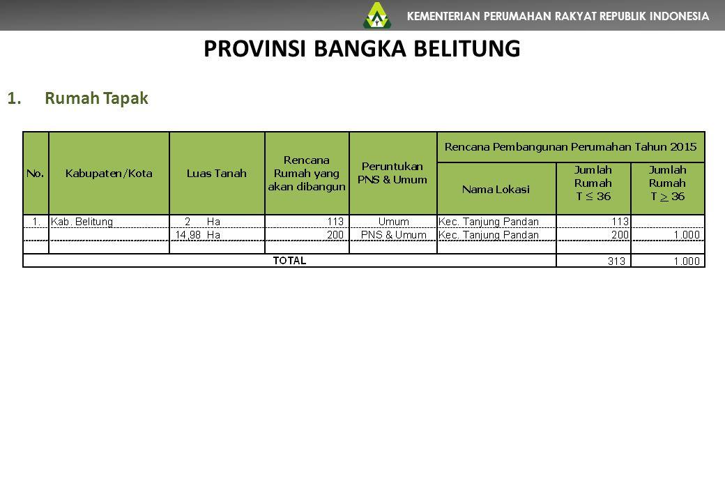 KEMENTERIAN PERUMAHAN RAKYAT REPUBLIK INDONESIA PROVINSI BANGKA BELITUNG 1.Rumah Tapak