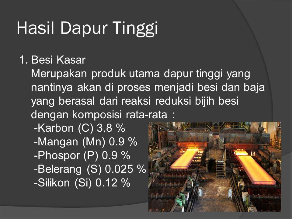 Hasil Dapur Tinggi 1. Besi Kasar Merupakan produk utama dapur tinggi yang nantinya akan di proses menjadi besi dan baja yang berasal dari reaksi reduk