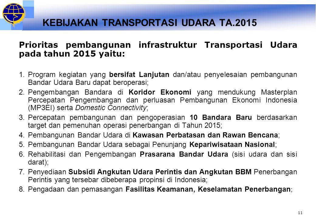 KEBIJAKAN TRANSPORTASI UDARA TA.2015 Prioritas pembangunan infrastruktur Transportasi Udara pada tahun 2015 yaitu: 1.Program kegiatan yang bersifat Lanjutan dan/atau penyelesaian pembangunan Bandar Udara Baru dapat beroperasi; 2.Pengembangan Bandara di Koridor Ekonomi yang mendukung Masterplan Percepatan Pengembangan dan perluasan Pembangunan Ekonomi Indonesia (MP3EI) serta Domestic Connectivity; 3.Percepatan pembangunan dan pengoperasian 10 Bandara Baru berdasarkan target dan pemenuhan operasi penerbangan di Tahun 2015; 4.Pembangunan Bandar Udara di Kawasan Perbatasan dan Rawan Bencana; 5.Pembangunan Bandar Udara sebagai Penunjang Kepariwisataan Nasional; 6.Rehabilitasi dan Pengembangan Prasarana Bandar Udara (sisi udara dan sisi darat); 7.Penyediaan Subsidi Angkutan Udara Perintis dan Angkutan BBM Penerbangan Perintis yang tersebar dibeberapa propinsi di Indonesia; 8.Pengadaan dan pemasangan Fasilitas Keamanan, Keselamatan Penerbangan ; 11