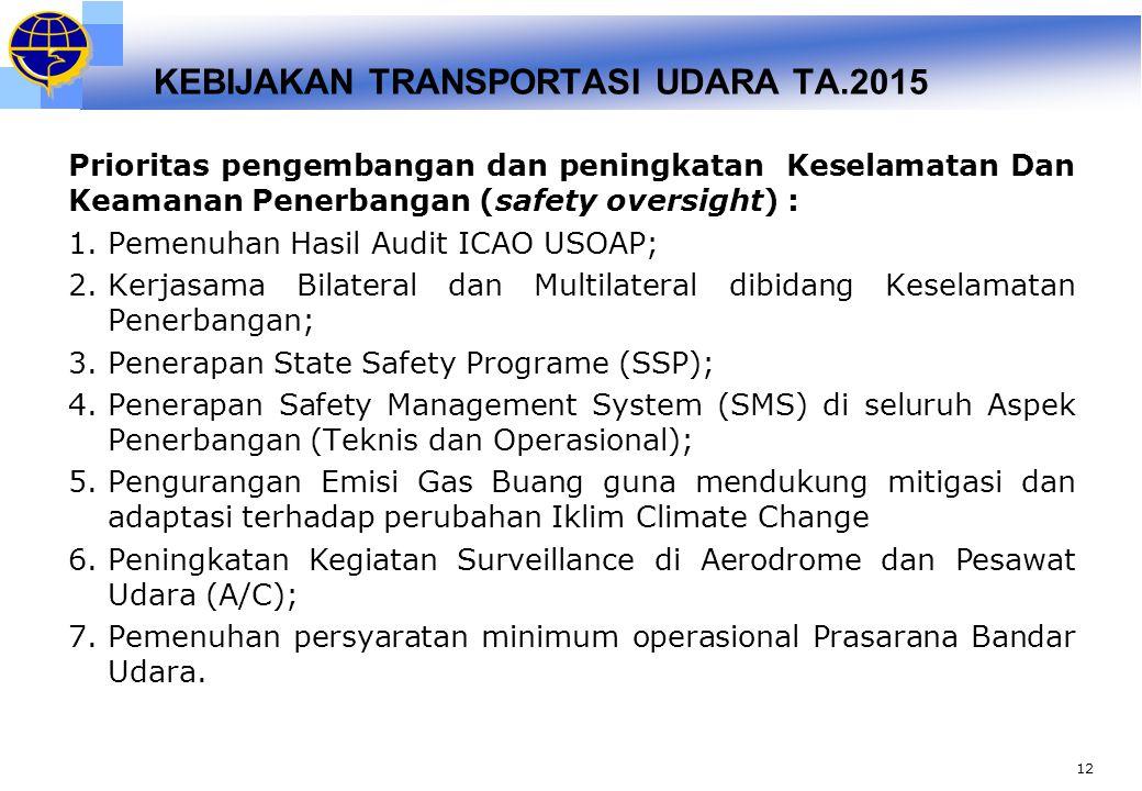 KEBIJAKAN TRANSPORTASI UDARA TA.2015 Prioritas pengembangan dan peningkatan Keselamatan Dan Keamanan Penerbangan (safety oversight) : 1.Pemenuhan Hasil Audit ICAO USOAP; 2.Kerjasama Bilateral dan Multilateral dibidang Keselamatan Penerbangan; 3.Penerapan State Safety Programe (SSP); 4.Penerapan Safety Management System (SMS) di seluruh Aspek Penerbangan (Teknis dan Operasional); 5.Pengurangan Emisi Gas Buang guna mendukung mitigasi dan adaptasi terhadap perubahan Iklim Climate Change 6.Peningkatan Kegiatan Surveillance di Aerodrome dan Pesawat Udara (A/C); 7.Pemenuhan persyaratan minimum operasional Prasarana Bandar Udara.