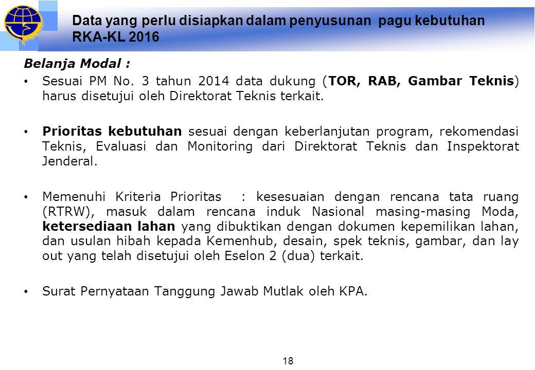 Data yang perlu disiapkan dalam penyusunan pagu kebutuhan RKA-KL 2016 Belanja Modal : Sesuai PM No.