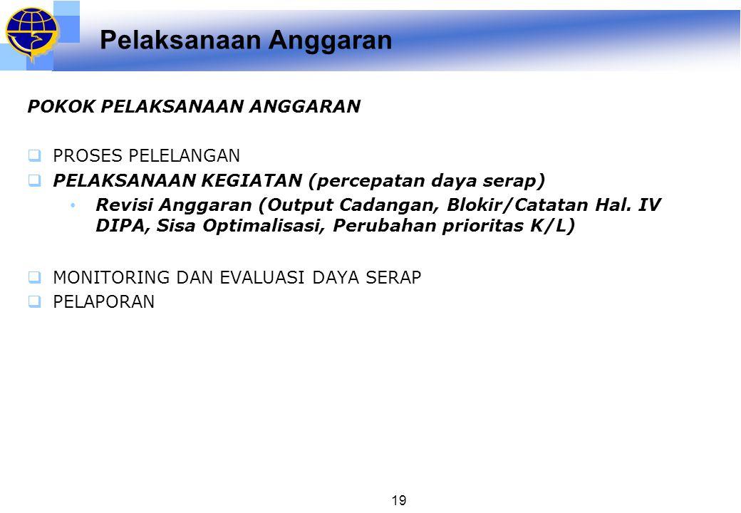 Revisi Anggaran Menunjuk pasal 9 PMK.