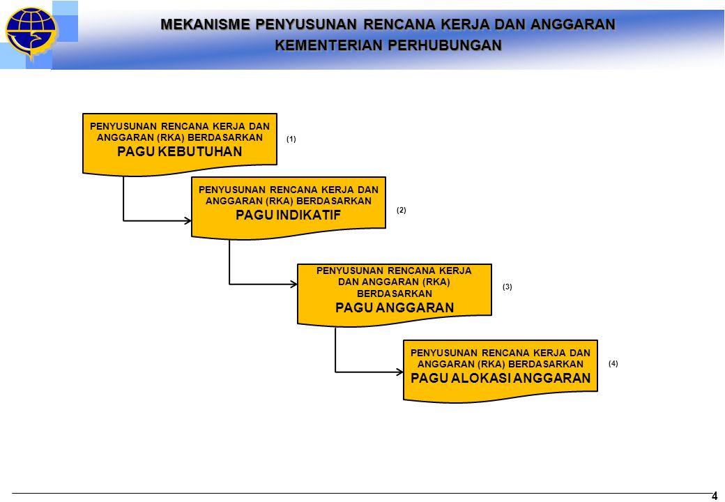 MEKANISME PENYUSUNAN RENCANA KERJA DAN ANGGARAN KEMENTERIAN PERHUBUNGAN MEKANISME PENYUSUNAN RENCANA KERJA DAN ANGGARAN KEMENTERIAN PERHUBUNGAN PENYUSUNAN RENCANA KERJA DAN ANGGARAN (RKA) BERDASARKAN PAGU KEBUTUHAN (1) PENYUSUNAN RENCANA KERJA DAN ANGGARAN (RKA) BERDASARKAN PAGU INDIKATIF (2)(2) PENYUSUNAN RENCANA KERJA DAN ANGGARAN (RKA) BERDASARKAN PAGU ANGGARAN (3)(3) PENYUSUNAN RENCANA KERJA DAN ANGGARAN (RKA) BERDASARKAN PAGU ALOKASI ANGGARAN (4) 4