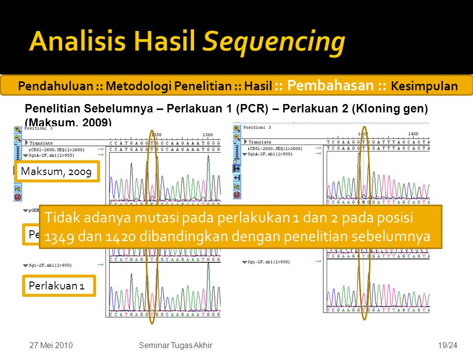 27 Mei 201019/24 Pendahuluan :: Metodologi Penelitian :: Hasil :: Pembahasan :: Kesimpulan Penelitian Sebelumnya – Perlakuan 1 (PCR) – Perlakuan 2 (Kl