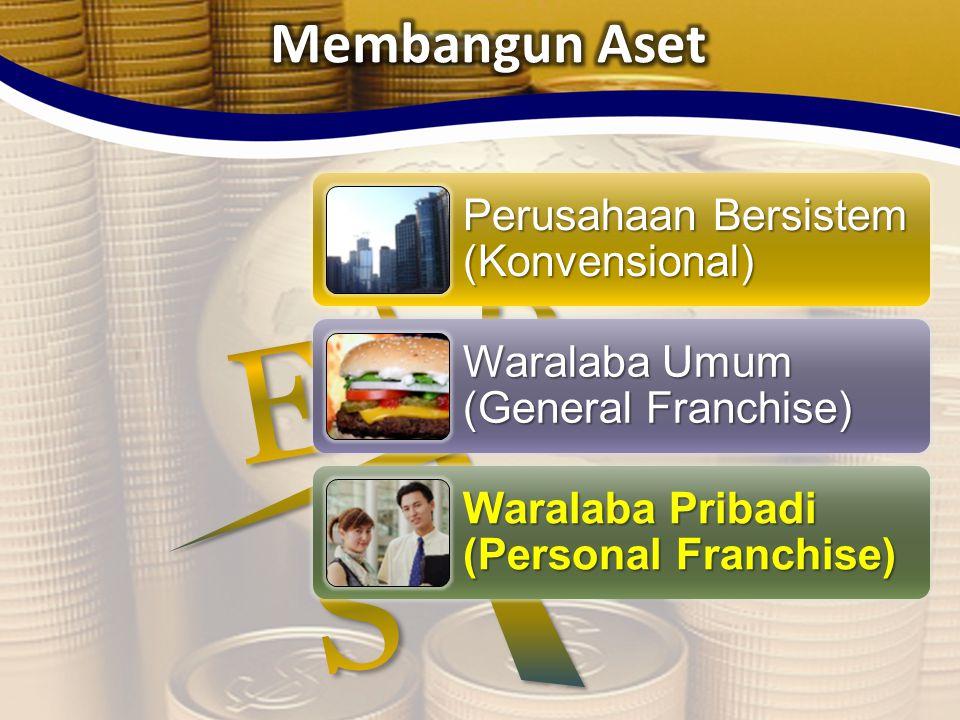 Perusahaan Bersistem (Konvensional) Waralaba Umum (General Franchise) Waralaba Pribadi (Personal Franchise)