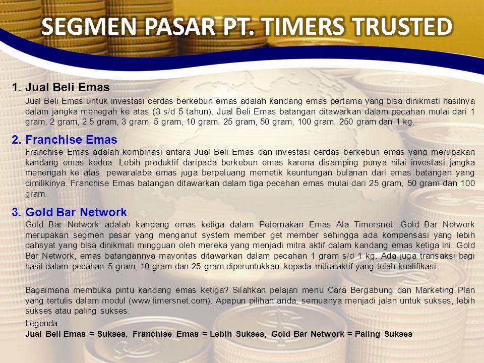 Franchise Emas PT.