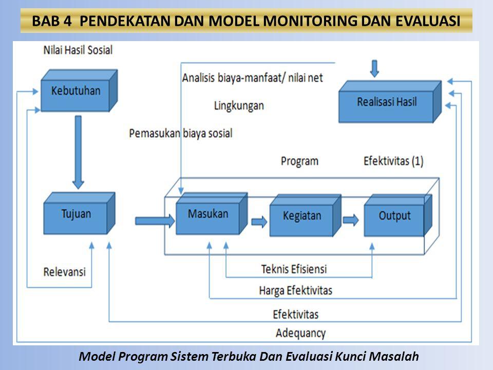 BAB 4 PENDEKATAN DAN MODEL MONITORING DAN EVALUASI Model Program Sistem Terbuka Dan Evaluasi Kunci Masalah