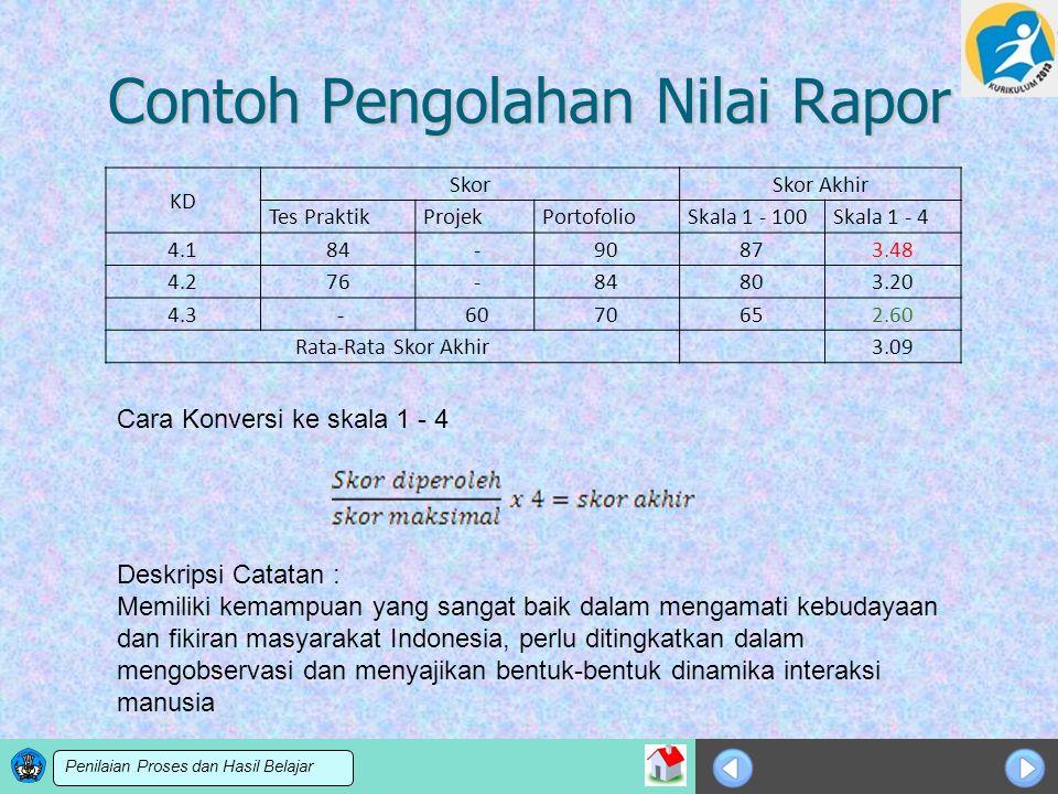 Sosialisasi KTSP Contoh Pengolahan Nilai Rapor KD SkorSkor Akhir Tes PraktikProjekPortofolioSkala 1 - 100Skala 1 - 4 4.184 -90873.48 4.276 -84803.20 4.3 - 6070652.60 Rata-Rata Skor Akhir3.09 Deskripsi Catatan : Memiliki kemampuan yang sangat baik dalam mengamati kebudayaan dan fikiran masyarakat Indonesia, perlu ditingkatkan dalam mengobservasi dan menyajikan bentuk-bentuk dinamika interaksi manusia Penilaian Proses dan Hasil Belajar Cara Konversi ke skala 1 - 4