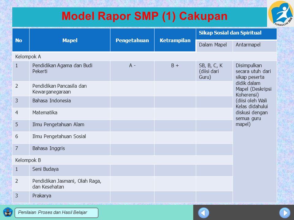 Sosialisasi KTSP Model Rapor SMP (1) Cakupan NoMapelPengetahuanKetrampilan Sikap Sosial dan Spiritual Dalam MapelAntarmapel Kelompok A 1Pendidikan Aga