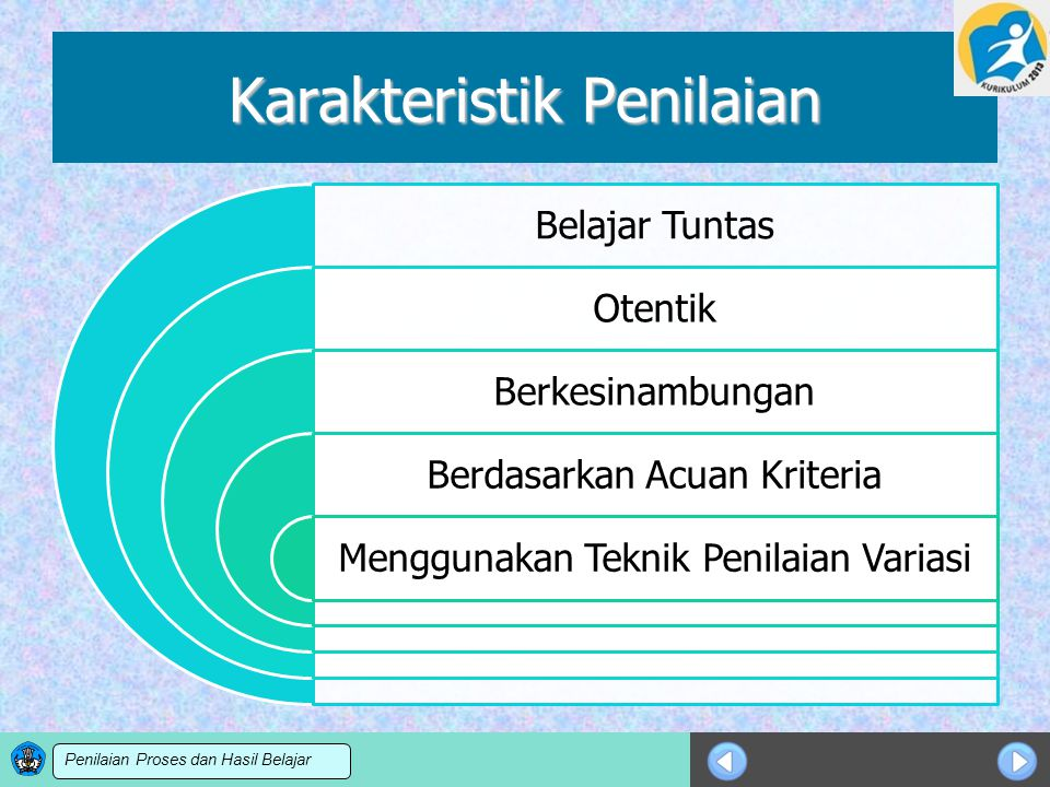 Sosialisasi KTSP Karakteristik Penilaian Belajar Tuntas Otentik Berkesinambungan Berdasarkan Acuan Kriteria Menggunakan Teknik Penilaian Variasi Penilaian Proses dan Hasil Belajar