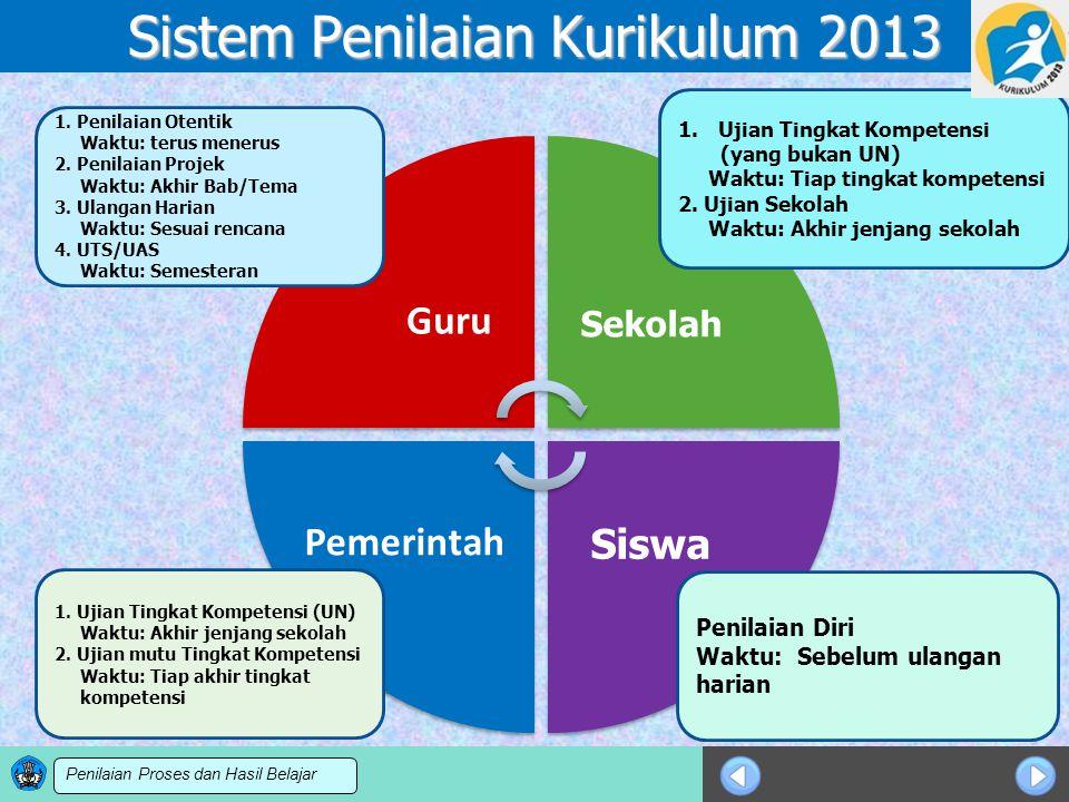 Sosialisasi KTSP Sistem Penilaian Kurikulum 2013 Sekolah Siswa 1.Ujian Tingkat Kompetensi (yang bukan UN) Waktu: Tiap tingkat kompetensi 2.