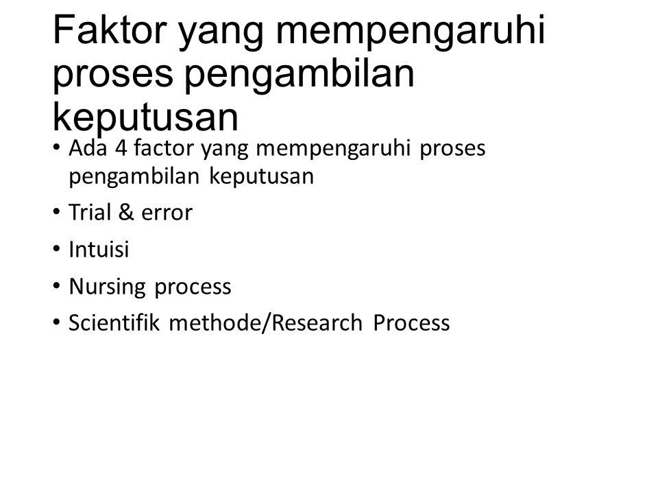 Faktor yang mempengaruhi proses pengambilan keputusan Ada 4 factor yang mempengaruhi proses pengambilan keputusan Trial & error Intuisi Nursing process Scientifik methode/Research Process