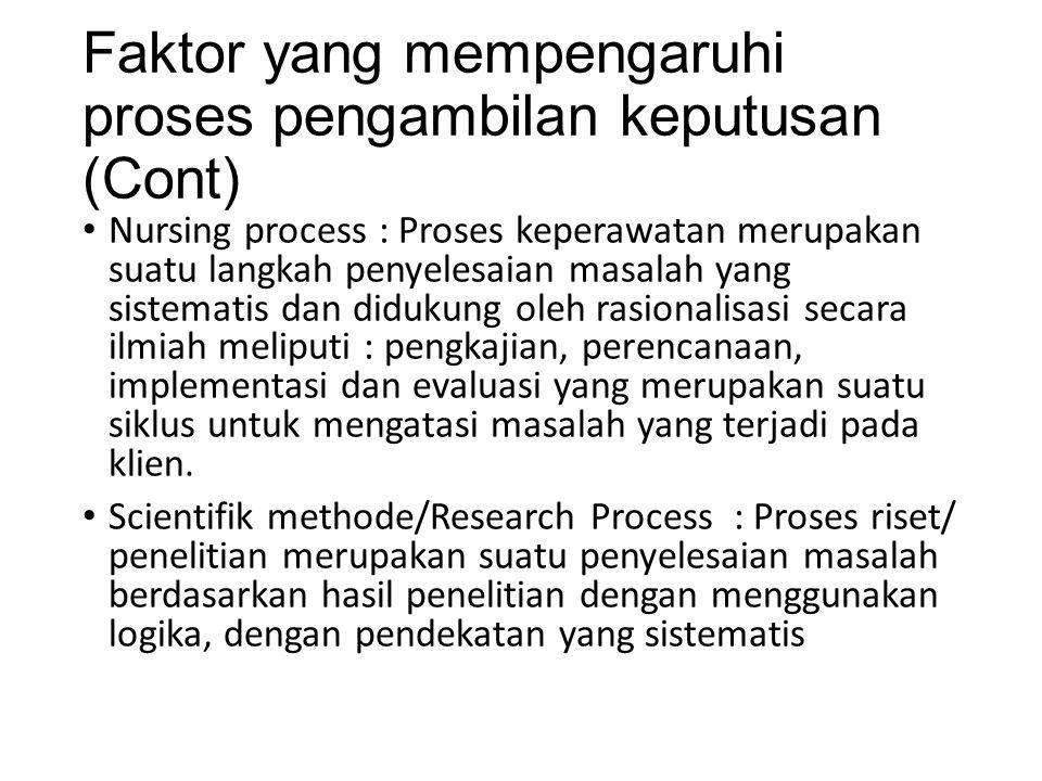 Faktor yang mempengaruhi proses pengambilan keputusan (Cont) Nursing process : Proses keperawatan merupakan suatu langkah penyelesaian masalah yang sistematis dan didukung oleh rasionalisasi secara ilmiah meliputi : pengkajian, perencanaan, implementasi dan evaluasi yang merupakan suatu siklus untuk mengatasi masalah yang terjadi pada klien.