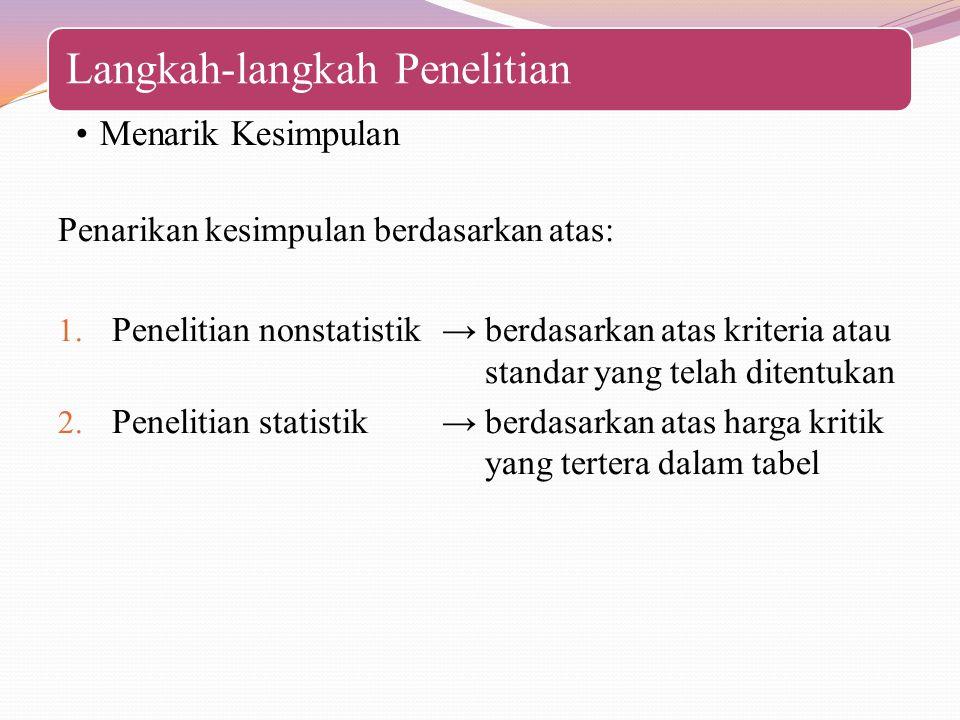 Langkah-langkah Penelitian Menarik Kesimpulan Penarikan kesimpulan berdasarkan atas: 1. Penelitian nonstatistik→ berdasarkan atas kriteria atau standa