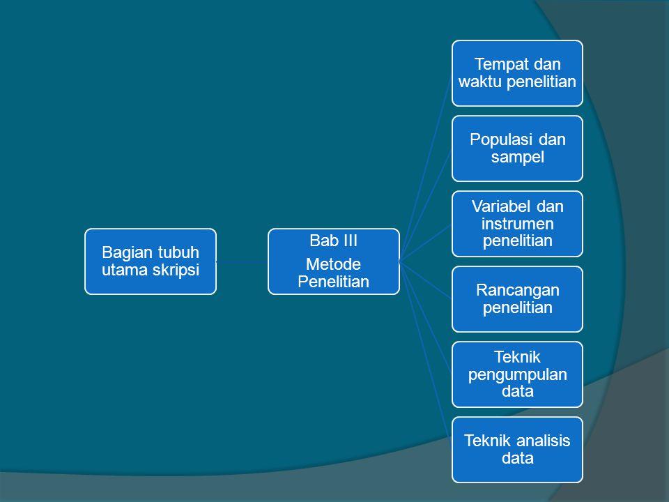 Bagian tubuh utama skripsi Bab III Metode Penelitian Tempat dan waktu penelitian Populasi dan sampel Variabel dan instrumen penelitian Rancangan penel