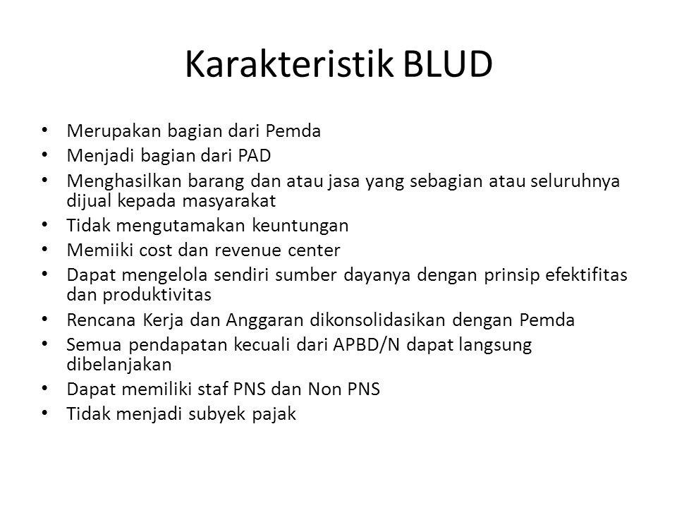 Karakteristik BLUD Merupakan bagian dari Pemda Menjadi bagian dari PAD Menghasilkan barang dan atau jasa yang sebagian atau seluruhnya dijual kepada m