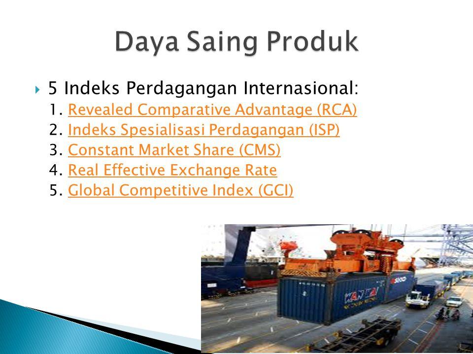  5 Indeks Perdagangan Internasional: 1.
