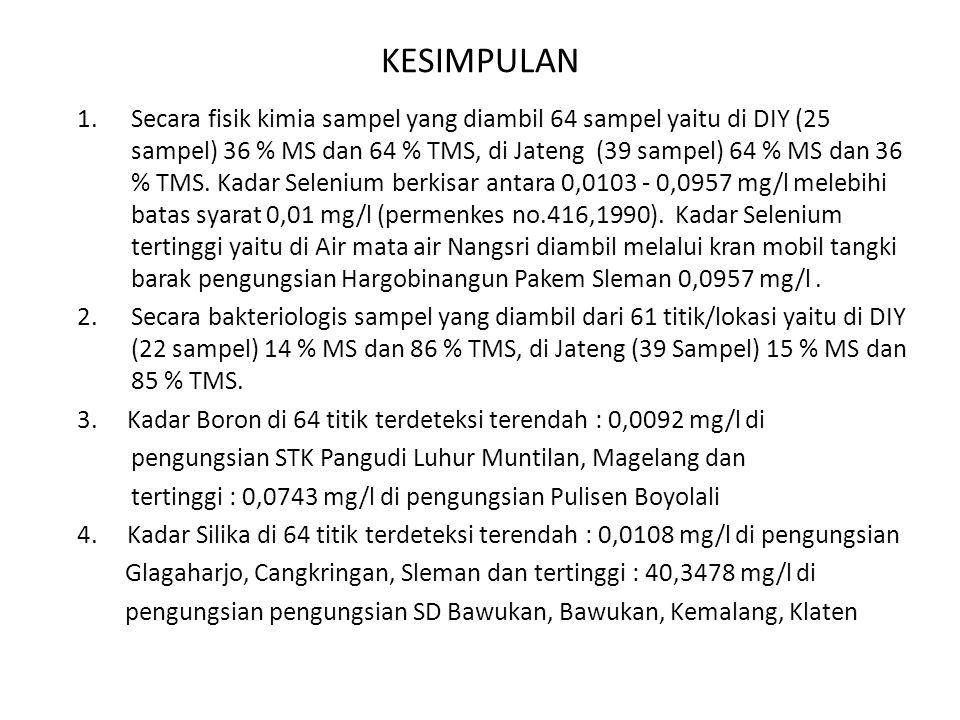 1.Secara fisik kimia sampel yang diambil 64 sampel yaitu di DIY (25 sampel) 36 % MS dan 64 % TMS, di Jateng (39 sampel) 64 % MS dan 36 % TMS.