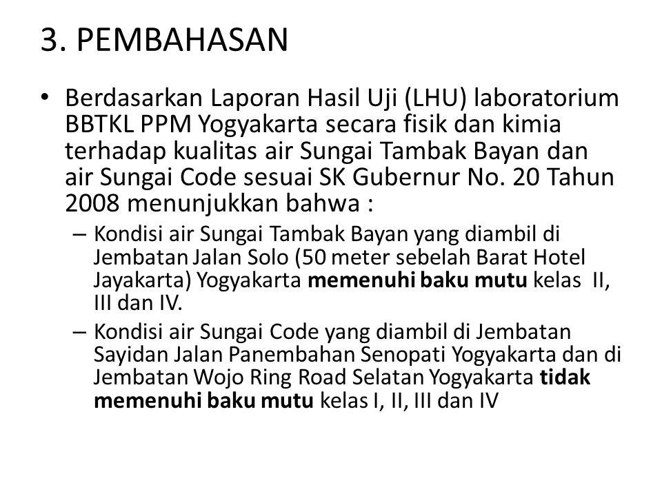 3. PEMBAHASAN Berdasarkan Laporan Hasil Uji (LHU) laboratorium BBTKL PPM Yogyakarta secara fisik dan kimia terhadap kualitas air Sungai Tambak Bayan d