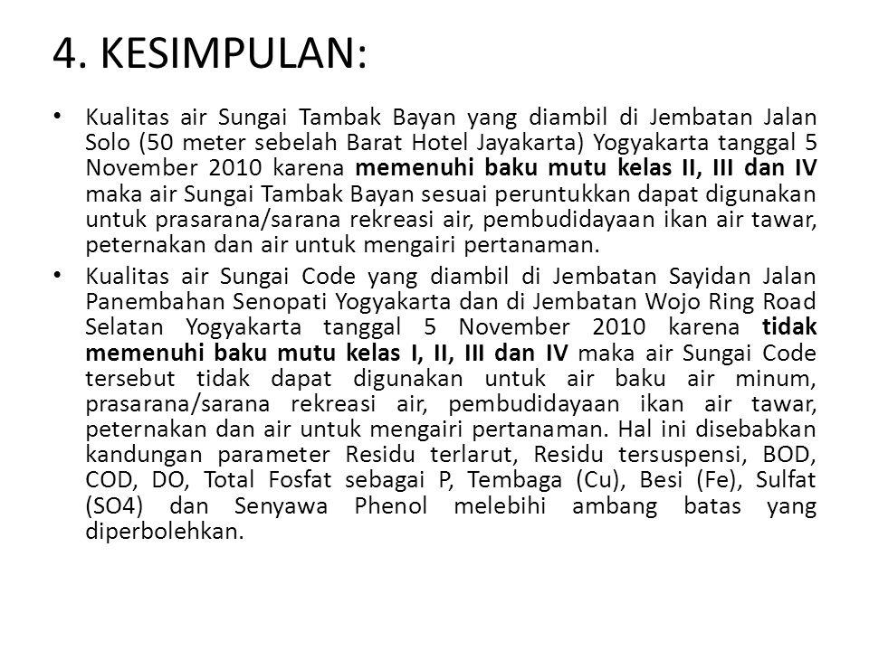 4. KESIMPULAN: Kualitas air Sungai Tambak Bayan yang diambil di Jembatan Jalan Solo (50 meter sebelah Barat Hotel Jayakarta) Yogyakarta tanggal 5 Nove