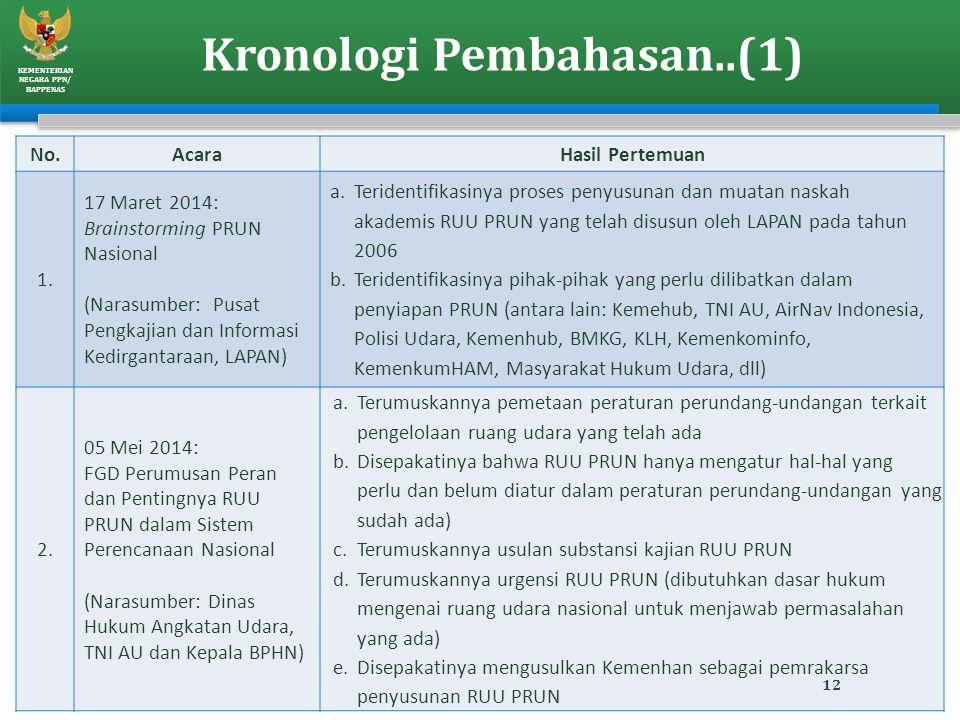 KEMENTERIAN NEGARA PPN/ BAPPENAS Kronologi Pembahasan..(1) No.AcaraHasil Pertemuan 1. 17 Maret 2014: Brainstorming PRUN Nasional (Narasumber: Pusat Pe