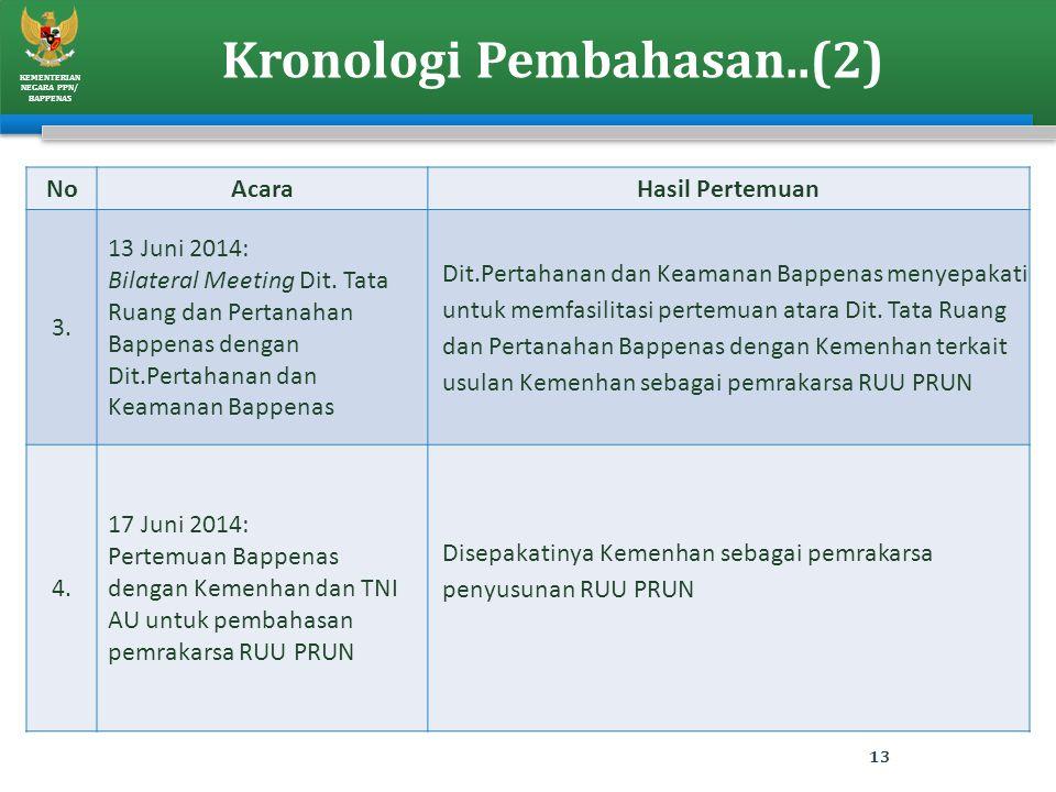 KEMENTERIAN NEGARA PPN/ BAPPENAS Kronologi Pembahasan..(2) NoAcaraHasil Pertemuan 3. 13 Juni 2014: Bilateral Meeting Dit. Tata Ruang dan Pertanahan Ba