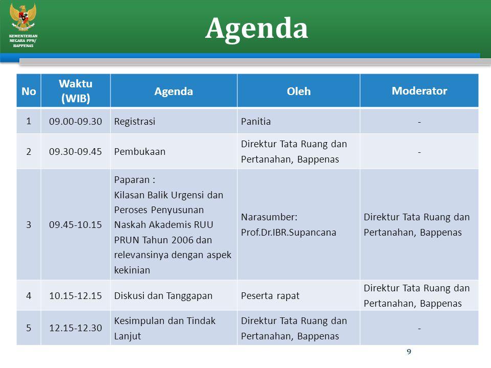 KEMENTERIAN NEGARA PPN/ BAPPENAS Agenda No Waktu (WIB) AgendaOlehModerator 1 09.00-09.30RegistrasiPanitia- 2 09.30-09.45Pembukaan Direktur Tata Ruang