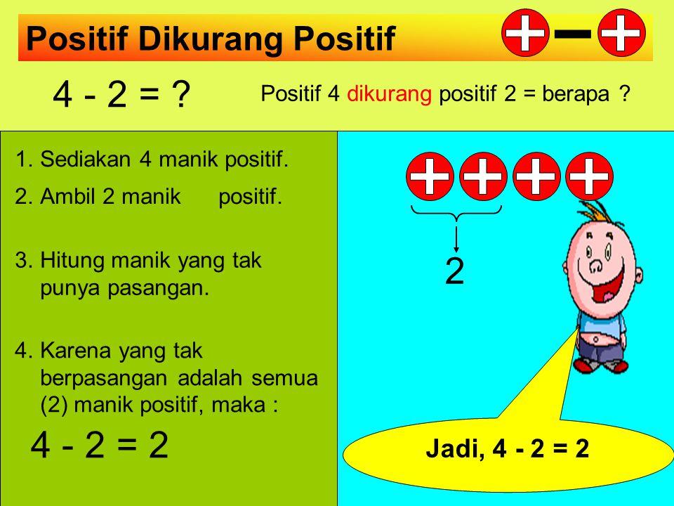 Negatif Ditambah Negatif -3 + (-2) = ? Negatif 3 ditambah negatif 2 = berapa ? -5 1.Sediakan 3 manik negatif. 2.Tambahkan 2 manik negatif. (tak dipasa
