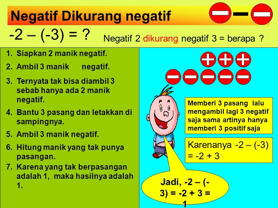 Negatif Dikurang Positif -3 - 2 = ? Negatif 3 dikurang positif 2 = berapa ? 1.Siapkan 3 manik negatif. 2.Ambil 2 manik positif. 4.Bantu 2 pasang dan l