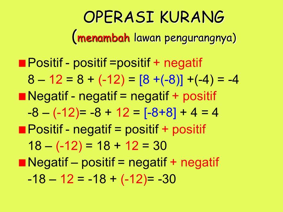Operasi jumlah Positif + positif = positif 4 + 6 = 10, 5 + 8 = 13, 7 + 9 = 16, dst. Negatif + negatif = negatif -4 +(-6)= -10, -5+(-8)= -13, -7+(-9) =